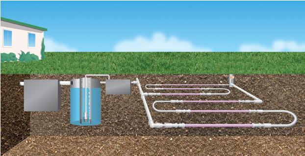 St Louis Drip Irrigation
